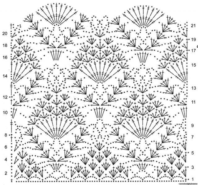 Best 25+ Crochet scarf diagram ideas on Pinterest