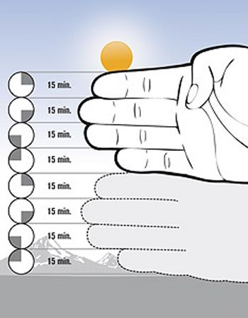 Tecnica para calcular las horas de luz restantes con la mano | De Rutas Por La Naturaleza