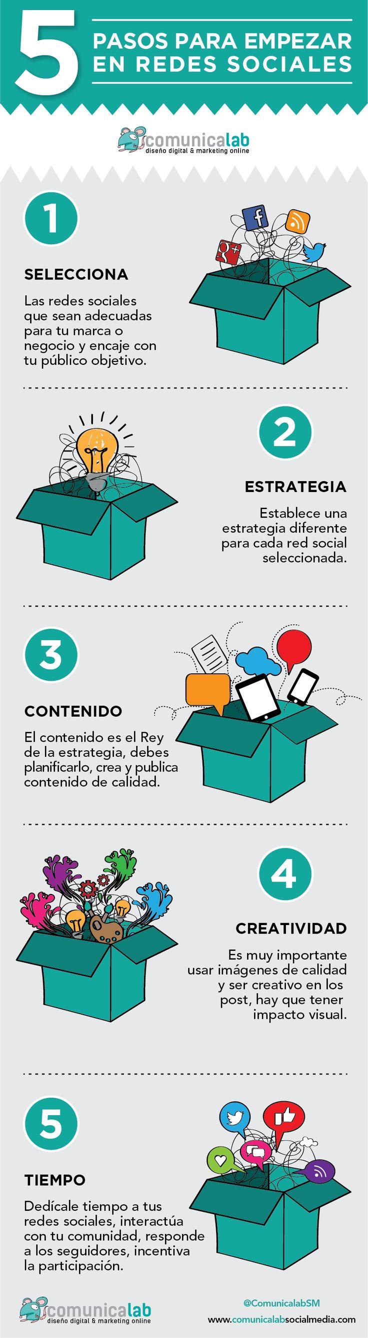 5 consejos para empezar en el #SocialMedia. #MarketingOnline #RedesSociales