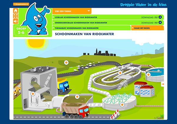 Lespakket | digibordlessen Droppie Water