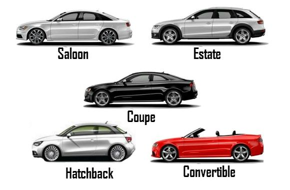 Car body types | Auto Mobile | Pinterest | Cars, Lights and Body types