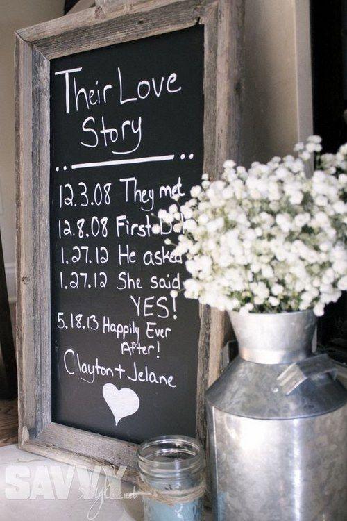 bridal shower chalkboard sign / http://www.himisspuff.com/creative-rustic-bridal-shower-ideas/5/