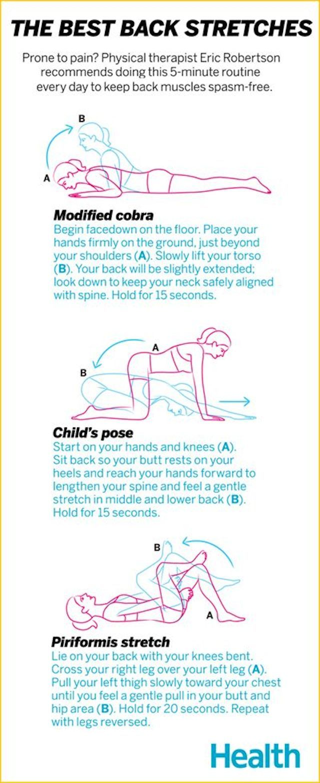 Acute low back pain and physical therapy - Best 25 Low Back Pain Ideas On Pinterest Low Back Exercises Back Stretching And Low Back Stretches