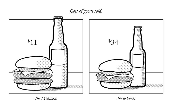 McSweeney's Internet Tendency: Graphic Dispatches from a New New Yorker: Cost of Goods Sold.