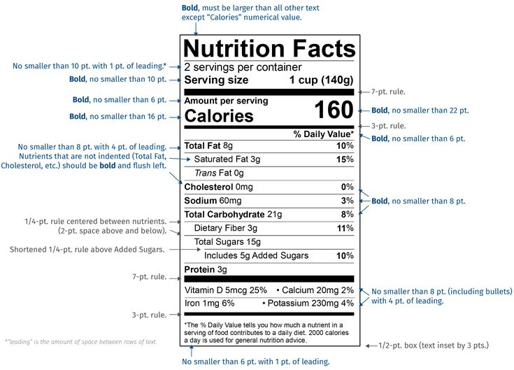 New Fda Nutrition Facts Label Font Style And Size Esha Research Nutrition Facts Label Nutrition Labels Food Label Template