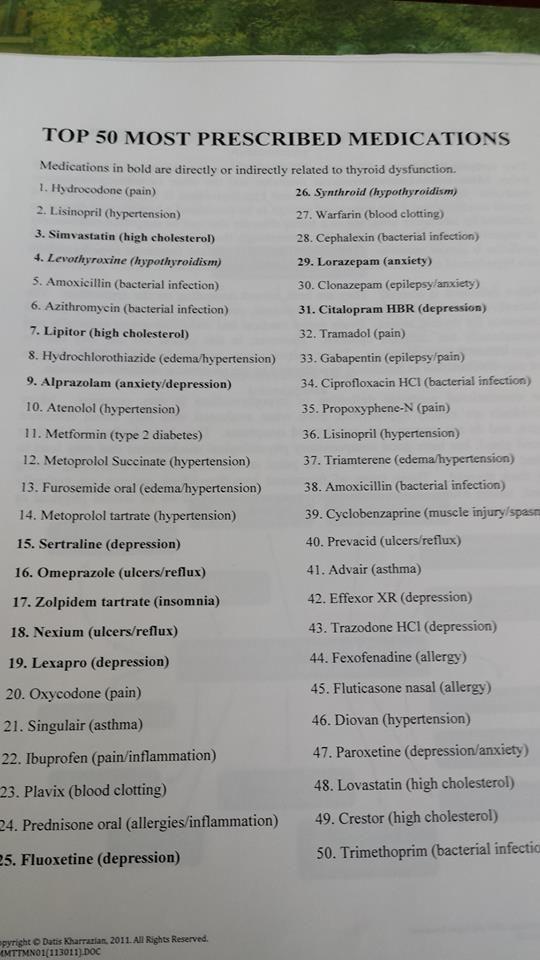 50 most prescribed medications Good idea to