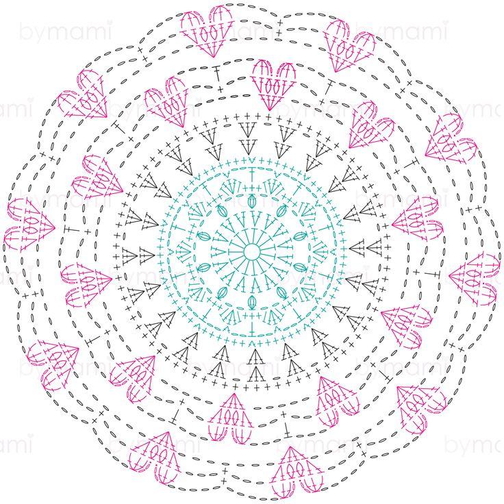 Pattern - rund mit Herzen