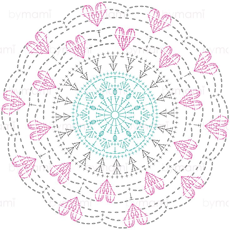 bymami bymamidk hækleblog blog hækle hæklet crochet crocheted diy opskrift…