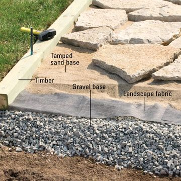 "Timber edging, layers of paver pathway. "" Use only wood edging made of naturally resistant species or pressure-treated stock rated for ground contact. Backfill the edges with topsoil to hide the stakes."""