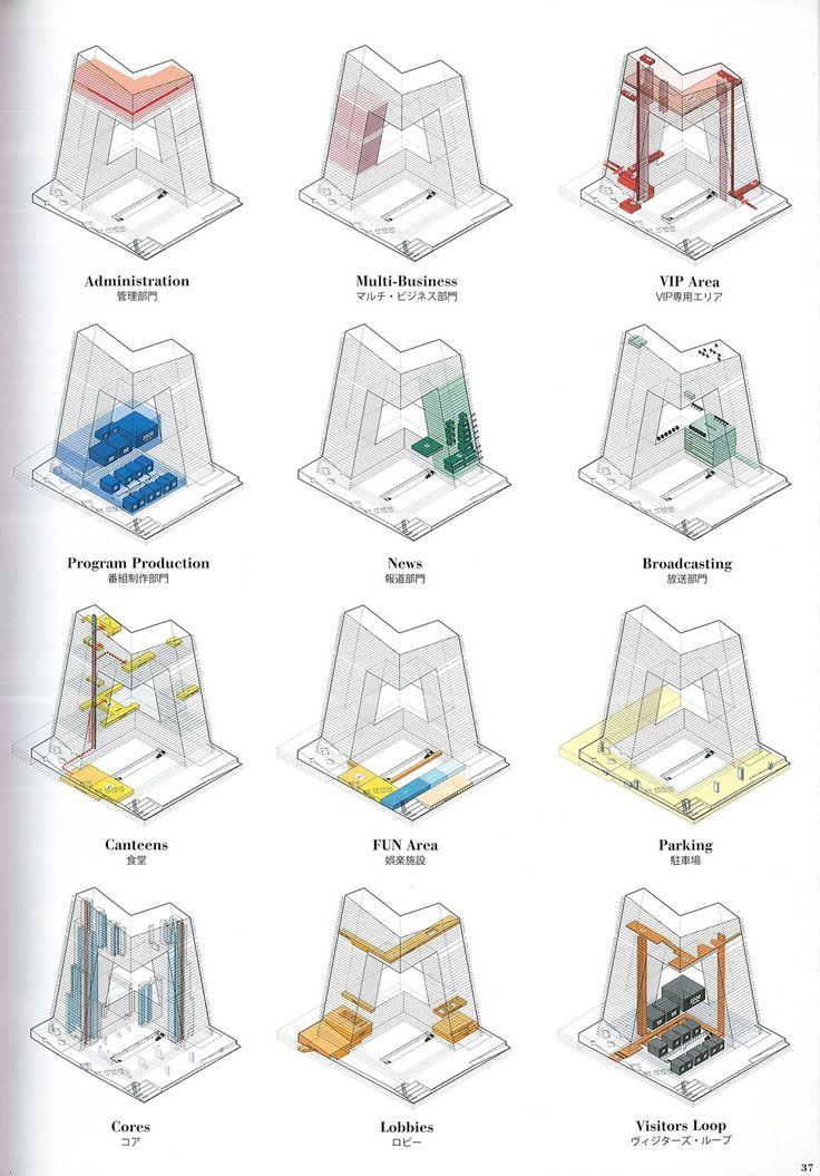 OMA - CCN Tower - Wayfinding Program Diagrams