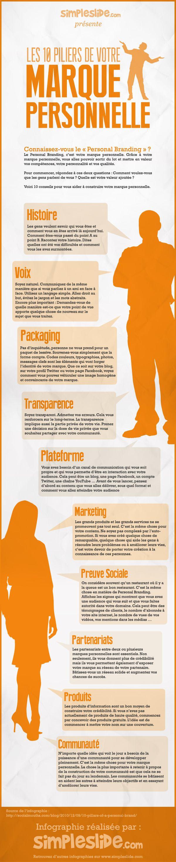 Les 10 piliers de votre marque personnelle