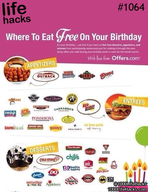 Loads of places to eat free on anyones birthday!! I'll have to check this out on my special day!!
