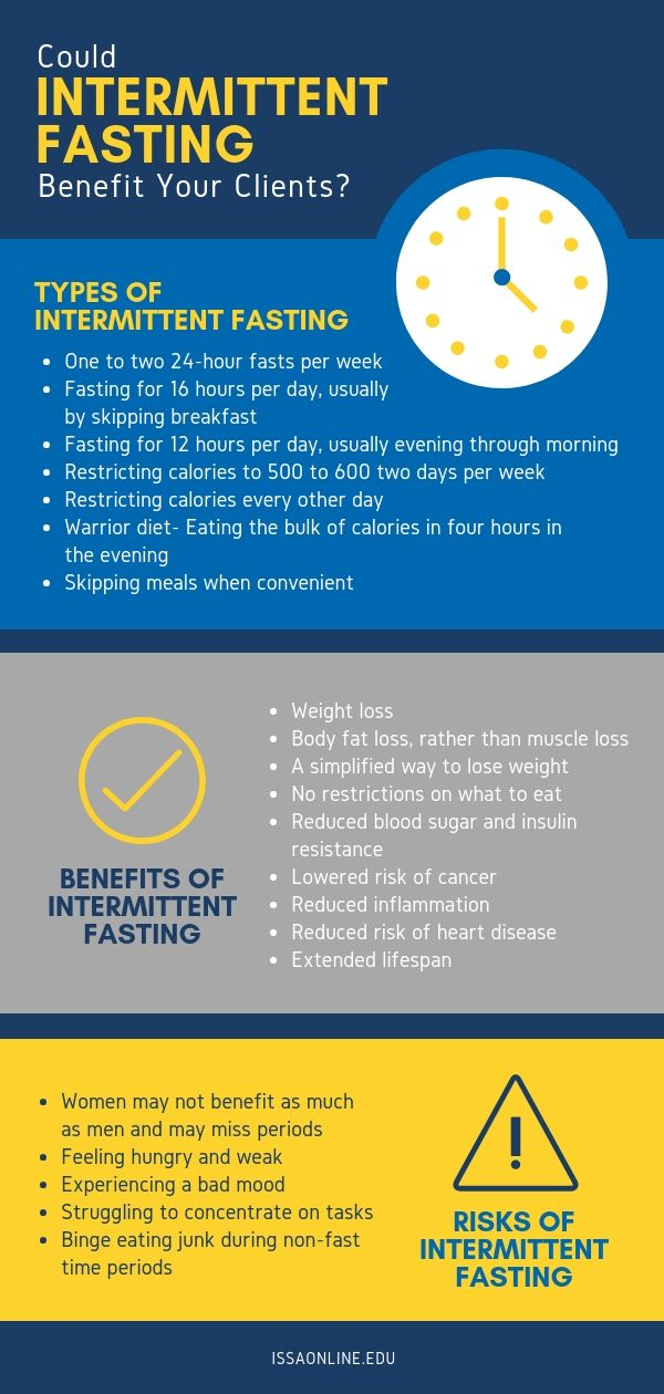 Intermittent Fasting Is All The Rage In Dieting But Do You Have All The Facts Get Them He Intermittent Fasting Results Intermittent Fasting Workout Diet Plan