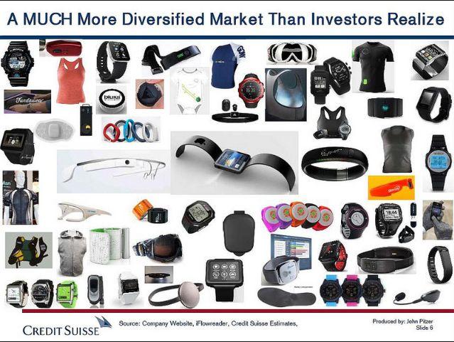Iata ce smartwatch-uri si alte dispozitive electronice portabile exista acum pe piata