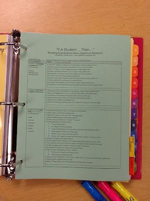 """FREE RTI refernece menu with multiple options for each scenario """"if a student struggles with...."""""""