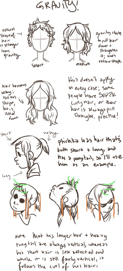 A short guide to the gravity in drawing hair.