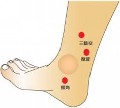 疲労や老廃物が溜まりやすいくるぶし。足痩せ頑張っていても膝下がもう少し細くなれば完璧なのに・・・って時にはくるぶしマッサージが必要なんです。