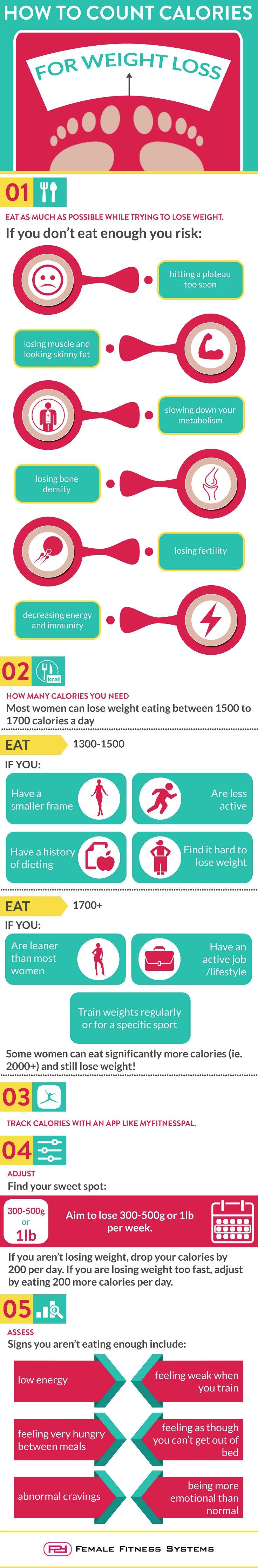 How To Count Calories For Weight Loss. Simple advice for finding your sweet spot when it comes to setting your calories to lose weight. Here's an easy way to know how much to eat and how to adjust if it's not working for you! #calories #weightloss