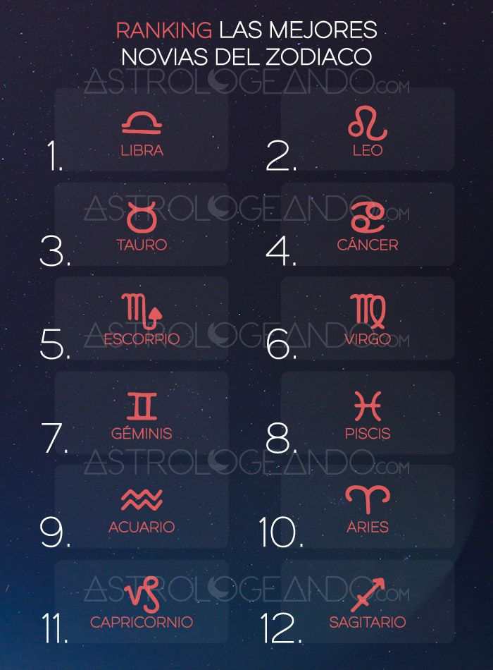 Ranking: the best girlfriends. #Astrología #Zodiaco #Astrologeando | Pinterest: Sol Monzón
