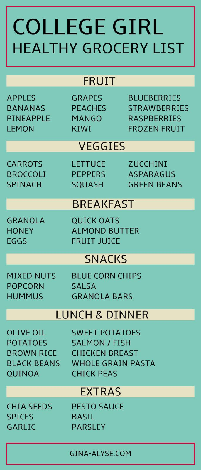 Healthy College Girl Grocery List | Fruit + Veggies + Breakfast + Lunch + Dinner ideas!