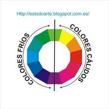 Colores calidos y frios colores pinterest more warm - Cuales son los colores calidos y frios ...