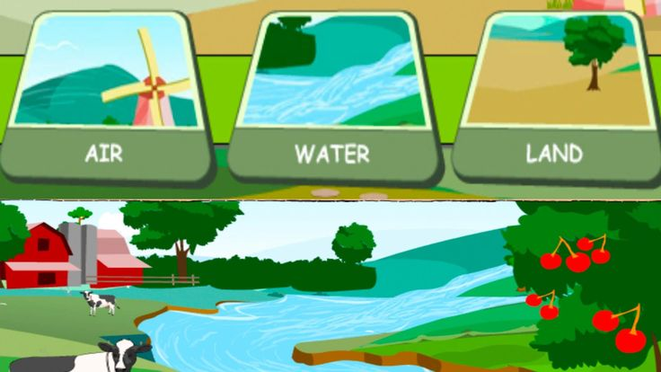 Children's: Earth's Resources - Air, Water, Land. How to Save the Earth'...