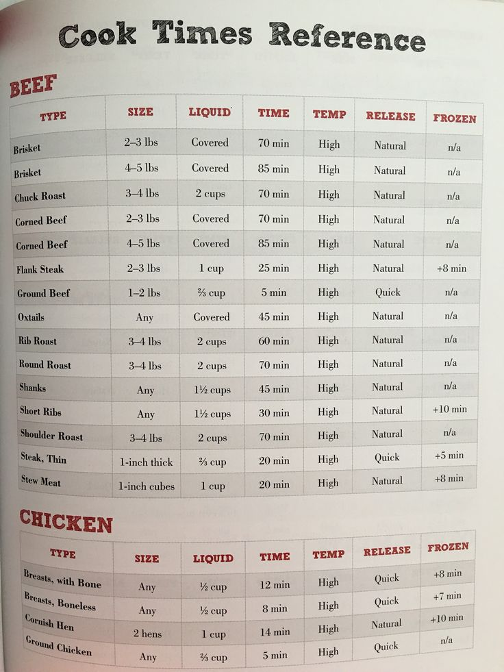 pressure cooker time chart pdf