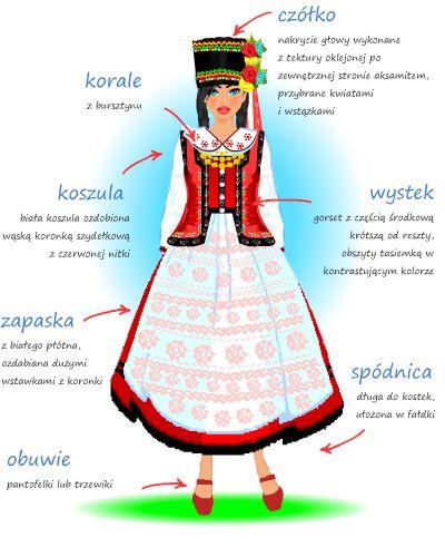 Strój kurpiowski damski ψΨψΨ☀ΨψΨψ woman's apparel Kurpian