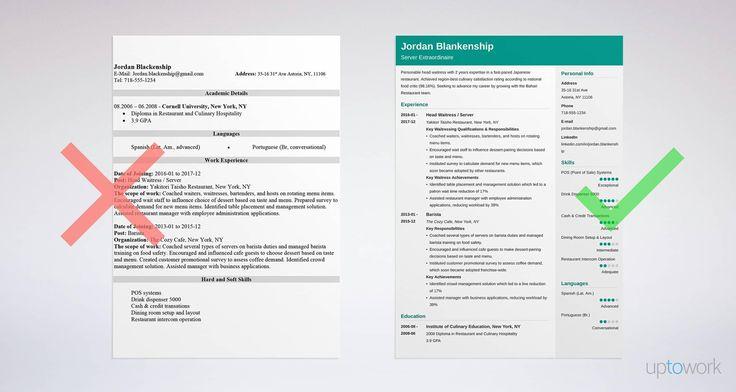 Great waiter/waitress resume sample, along with bad example of a waiter or waitress resume.
