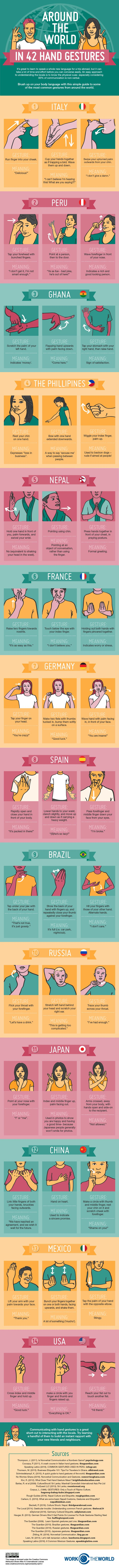 Around the World in 42 Hand Gestures #Infographic