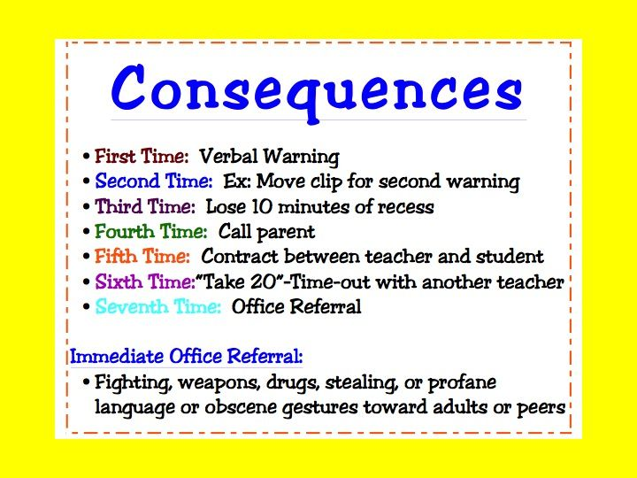 Elementary Classroom Rules And Consequences Pictures to ...