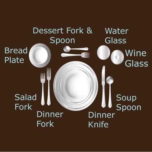 informal Place Setting - Dining Etiquette
