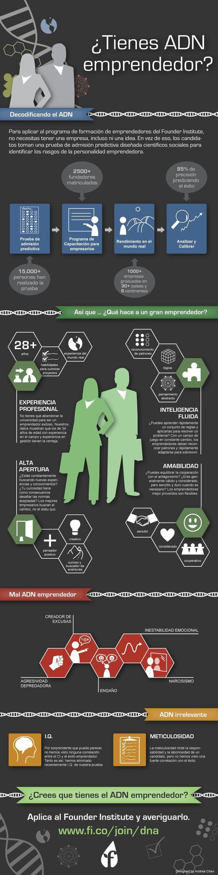 ¿Sabes si tu ADN es emprendedor? Fuente: www.fi.co/join/dna #infografia #infographic #entrepreneurship