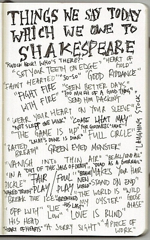 Did you know these phrases are all attributed to William Shakespeare?