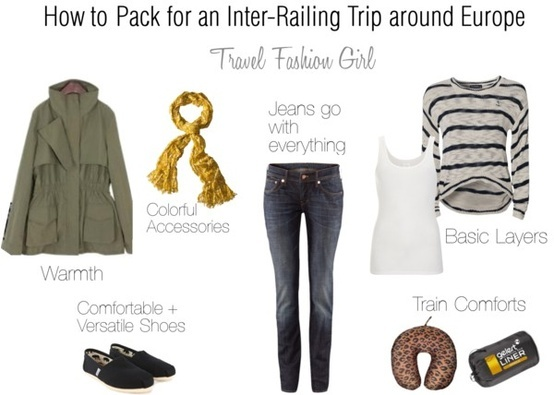 How to Pack for an Inter-Railing Trip Backpacking Europe