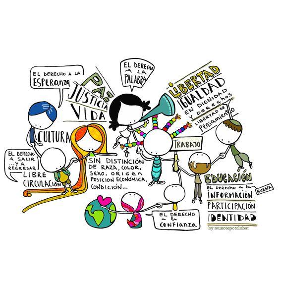 Por el derecho a la esperanza, a la alegría, a la Libertad. Por el derecho a la Igualdad. Por el derecho a la Vida buena, para todos. Para todas. Eeeeegunon mundo!! ::: #10D-Día internacional de los Derechos Humanos 12.10 Giza Eskubideen nazioarteko eguna 10DecInternational Human Rights Day ::: ¡¡¡Compártelo!!!