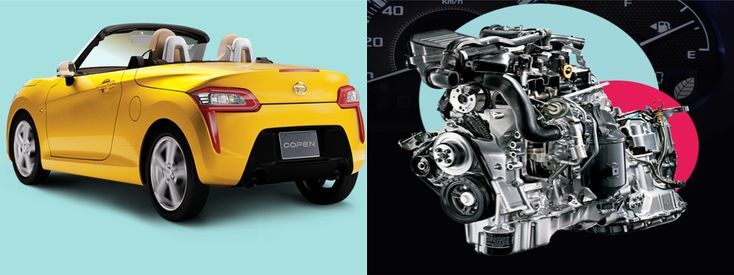Daihatsu Copen diboyong oleh Astra Daihatsu Motor ke Indonesia sebagai Agen Pemegang Merk Daihatsu. Untuk masalah tema, Daihatsu mengutamakan stylish dengan