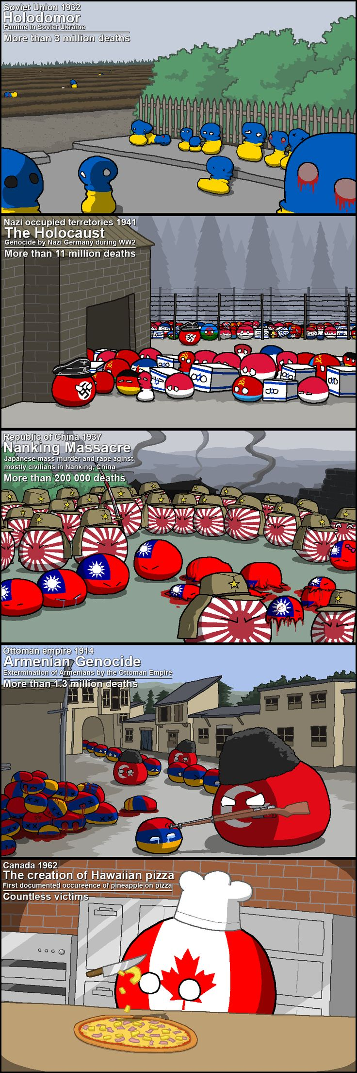 Crimes Against Humanity - Polandball