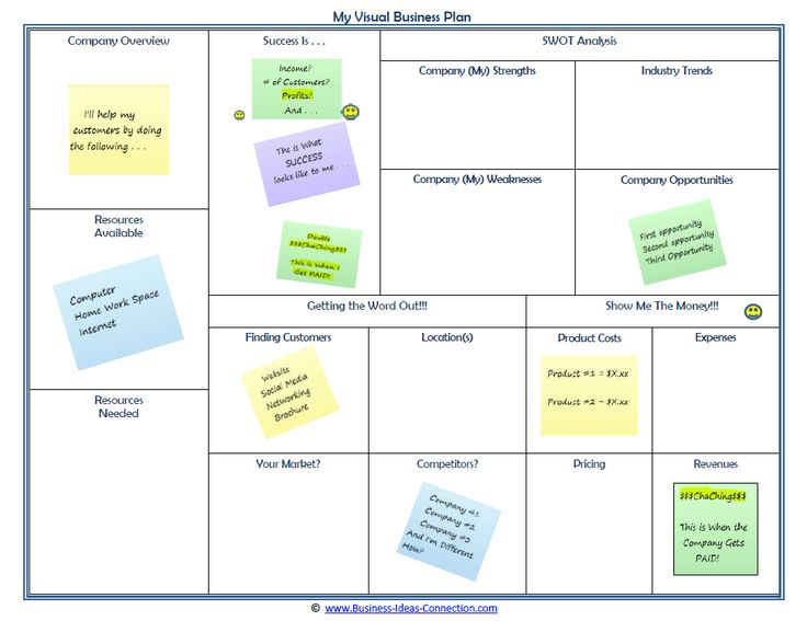 25+ Best Ideas About Simple Business Plan Template On Pinterest