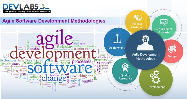 https://thoughtleadershipzen.blogspot.com/ Agile Methodology is one of the most popular methodologies currently being used by professionals for better customer satisfaction & high quality software development. At QAIT DevLabs, we follow agile methodologies like Scrum, Lean, Kanban and XP for better software development life cycle. Know more at qaitdevlabs.com/... and contact us at  91 – 9650658000 #ThoughtLeadershipZen