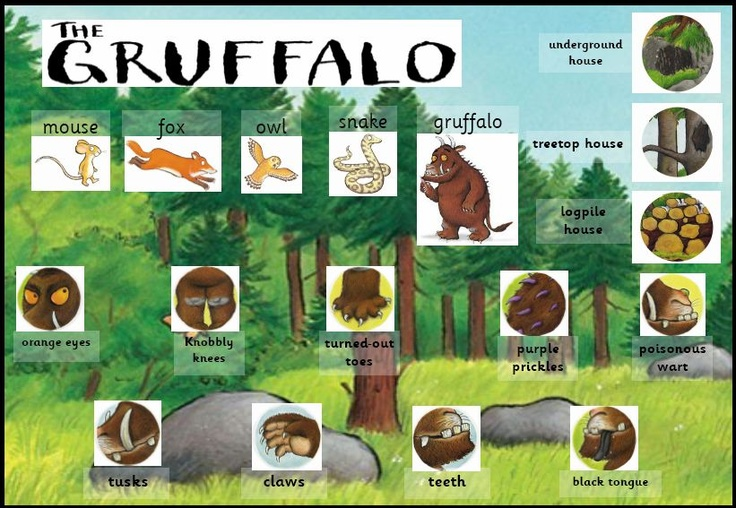 The Gruffalo Word Mat - A writing aid based on the imagery of The Gruffalo