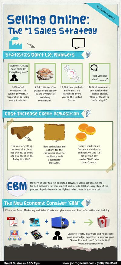 Selling Online in 2013 - The Number 1 Sales Strategy (Infographic)