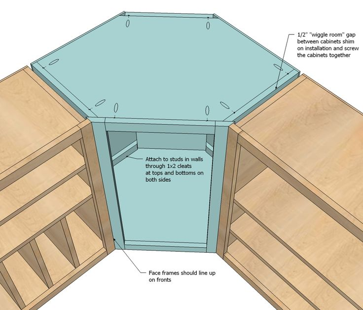 Ana White Build A Wall Kitchen Corner Cabinet Free And Easy Diy Project And