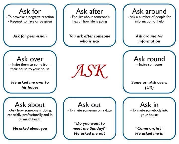 Phrasal Verbs with ASK in Image! - MyEnglishTeacher.eu