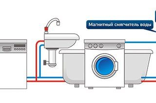 Фильтр для очистки воды «АкваКон»