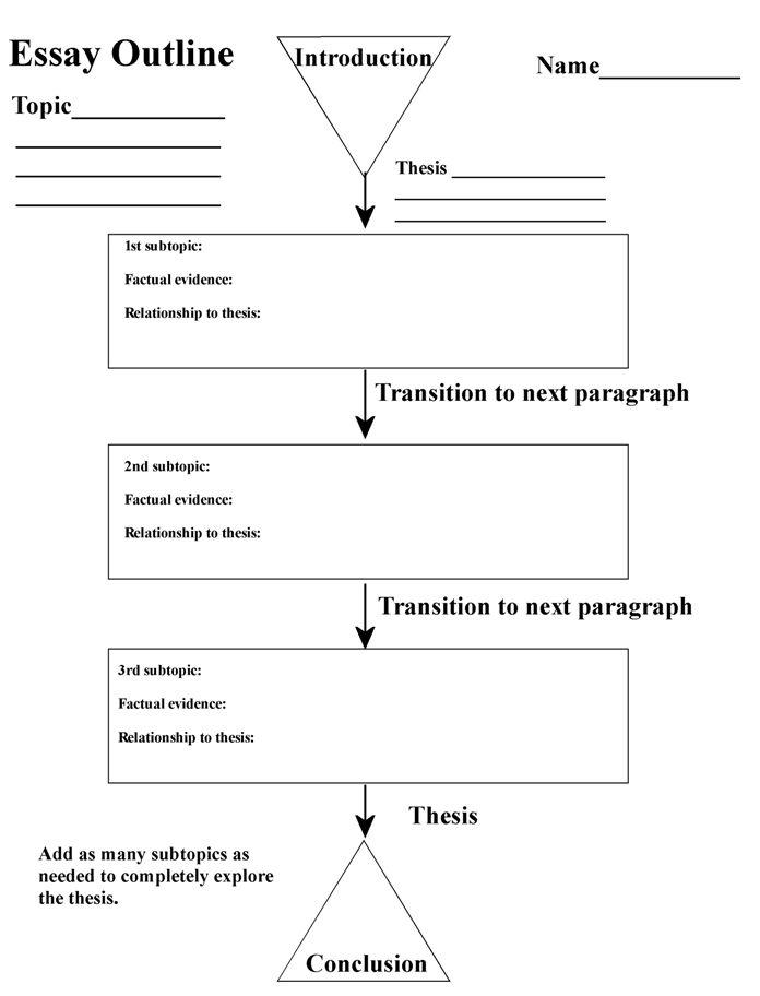 Sample Persuasive Essay Middle School Best 25 Persuasive Essay