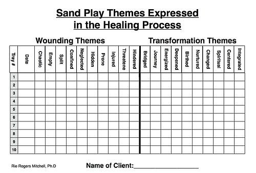 SAND TRAY THEMES:  These themes commonly come up in sand trays but are by no means empirically tested and should not be given too much weight.  I used this with a client and it was neat to see a transition from wounding to healing themes as treatment progressed.  Themes That Suggest Wounding Chaotic: Haphazard, fragmented, or formless arrangement; e.g., objects' flung into the tray; boundaries of outer reality disregarded; items carefully placed but overall appearance is jumbled or ...