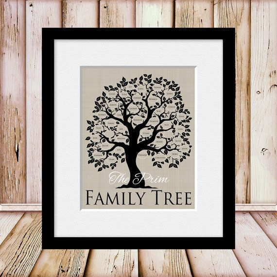FAMILY TREE Personalized Family Tree Print by TheFreckledOwlPrints