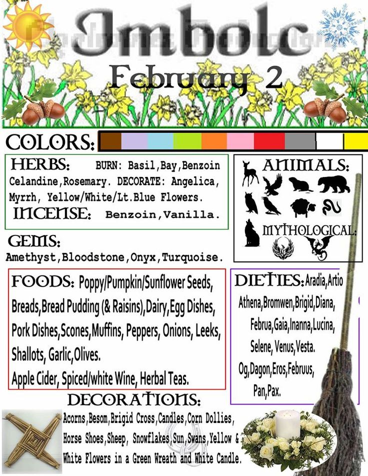 Imbolc Correspondences MY Opalraines Production words of several sources. Will be making one for each Sabbat.