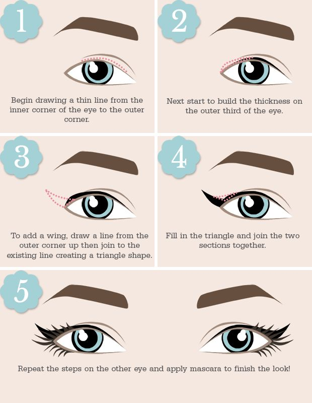 winged eyeliner for almond eyes - Google Search